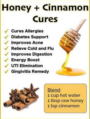 Honey, Healing and Health