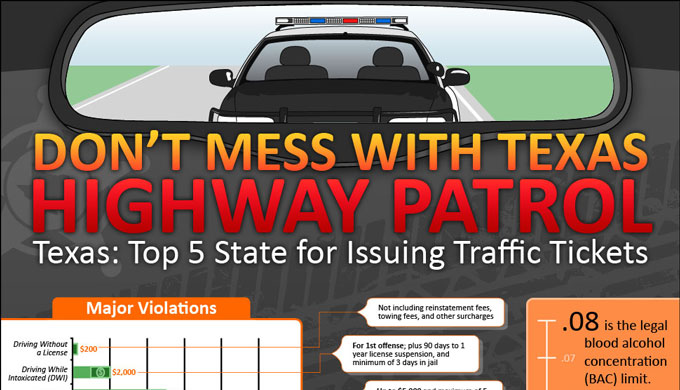 Everything You Need To Know About Texas Traffic Violations. Malaga Airport Car Hire Does Lysol Kill Fleas. Resident Agent In Maryland Loan Against Car. Are Online Degrees Good Roofing Repair Dallas. Home Security Alarms Companies. Best Way To Organize A Small Closet. Video Game Designer Duties San Antonio Stars. Freight Forwarder Rates Domain Name Ownership. Best Pistachio Ice Cream Brand