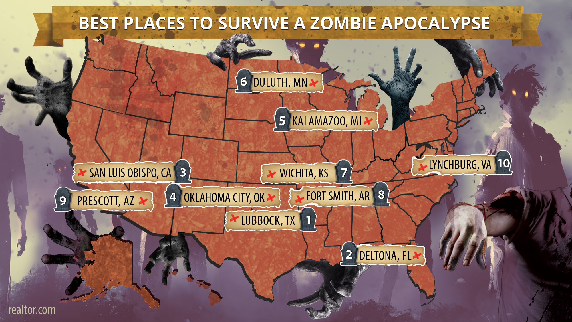 Lubbock Named Best Able to Survive a Zombie Apocalypse on