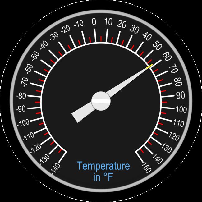 temperature-gage